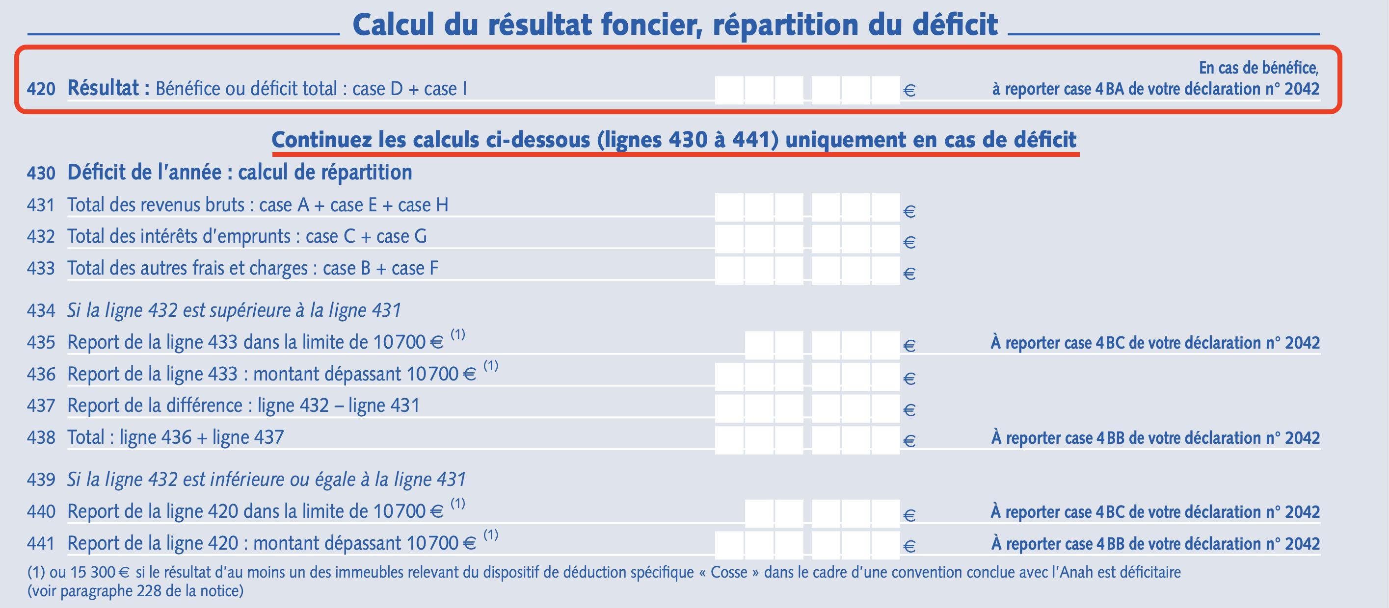 calcul du résultat foncier déclaration fiscale pinel